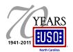 USO-NC-70