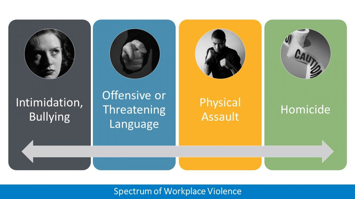 spectrum of workplace violence
